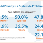 Percentage of childen living in poverty icon